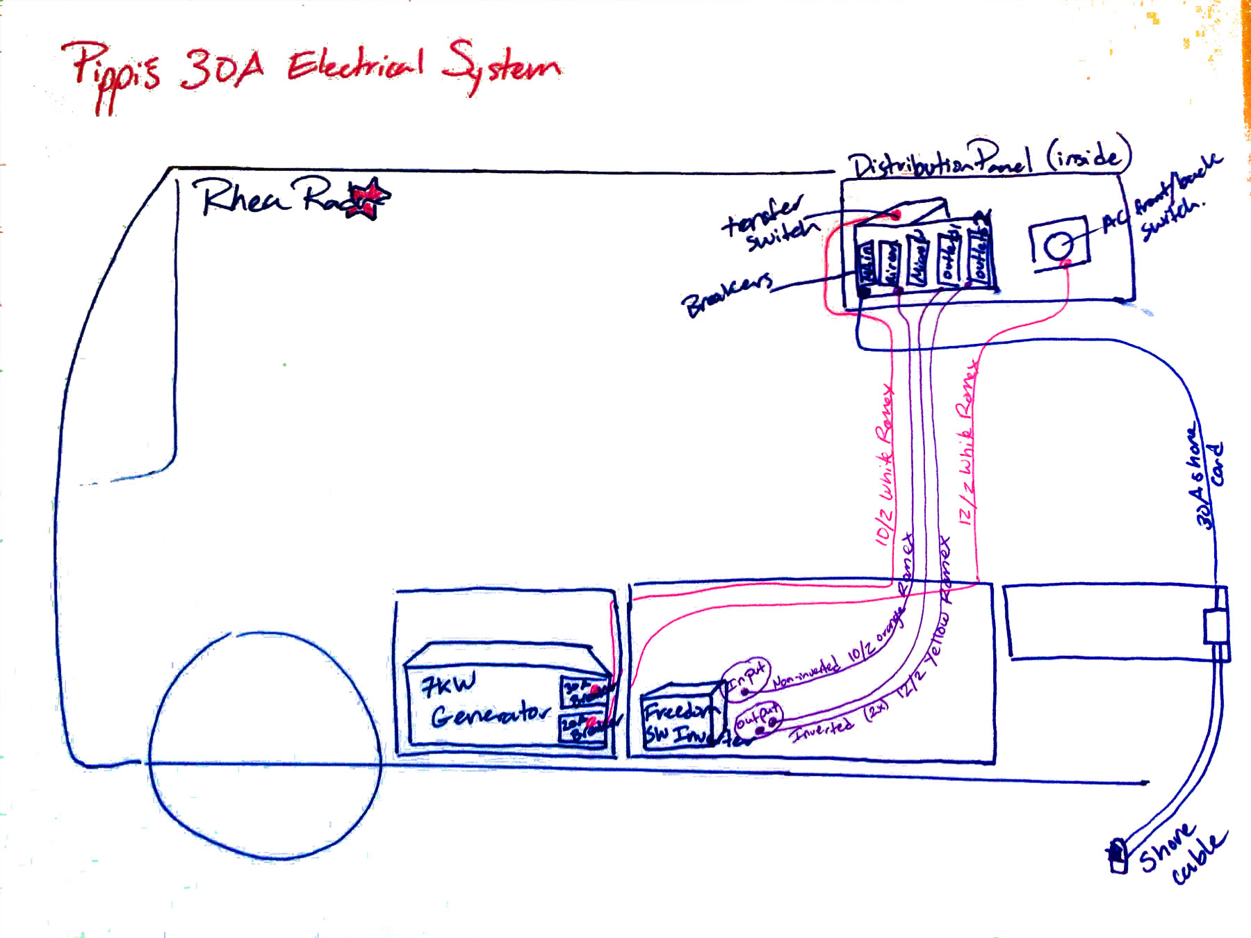 How To Convert Your Rvs 30a System 50a 40 Rv Inverter Wiring Diagram Free Picture My Electrical
