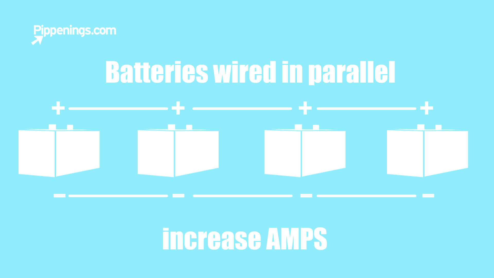 Rv Solar Basics 3 4 Batteries And Lithium Ion Vs Lead Acid Wiring In Series Parallel Or Will Add Volts Maintain Amps