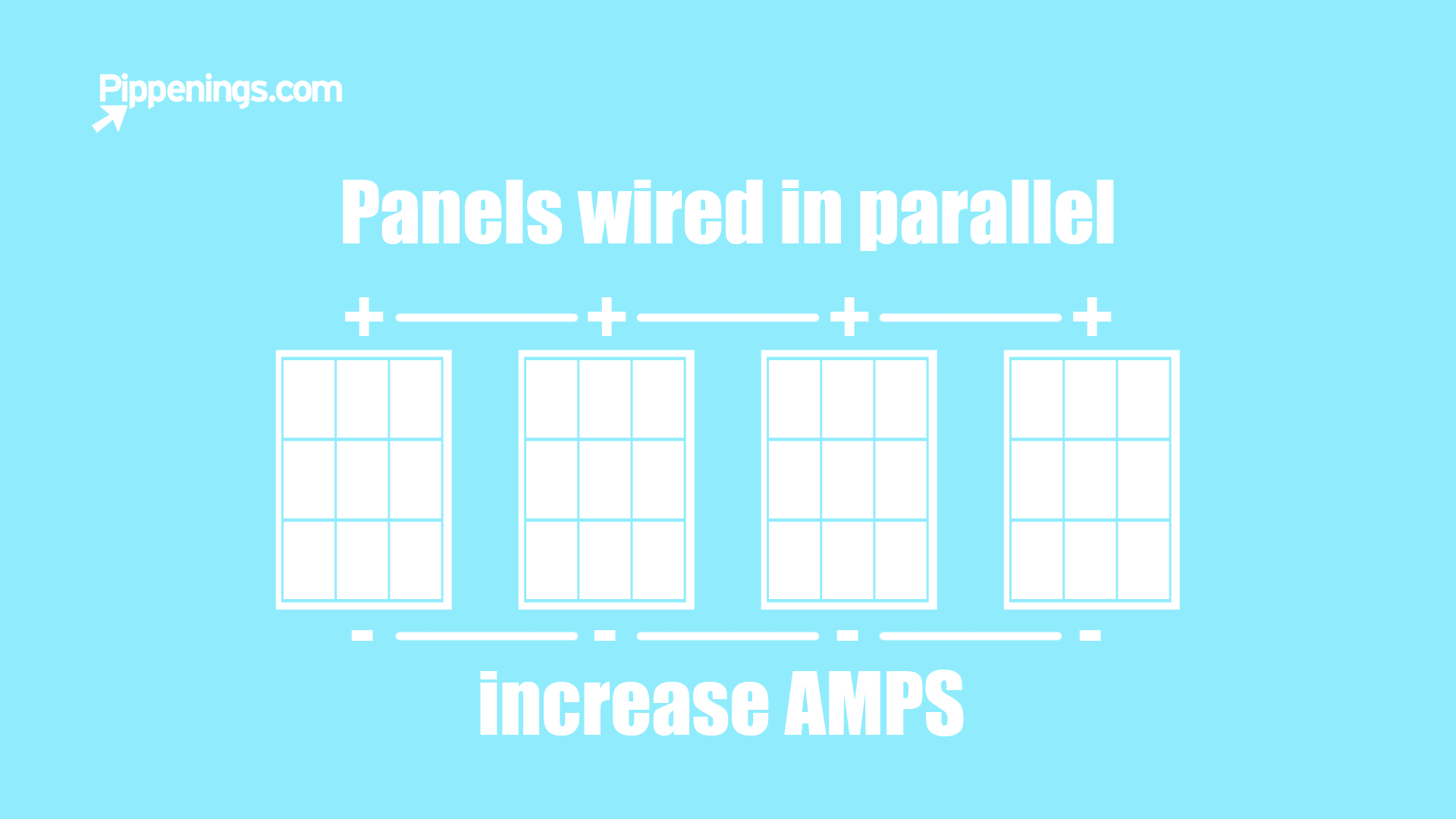 how to connect solar panels in parallel
